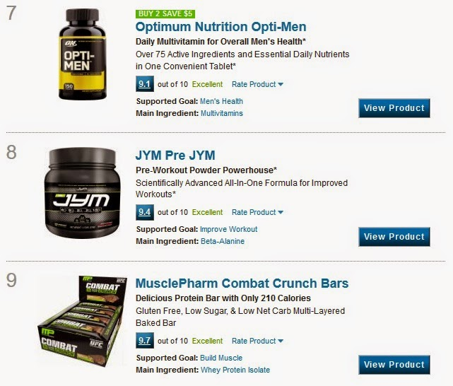 Top 12 Best Selling Supplements