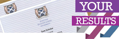 SQA Your Results