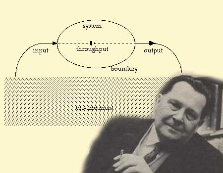 ludwig von bertalanffy and the open It was established as a science by ludwig von bertalanffy, anatol rapoport, kenneth e boulding, william ross ashby, margaret mead, gregory bateson and others in the 1950's systems theory, in its transdisciplinary role, brings together theoretical principles and concepts from ontology, philosophy of science, physics, biology and engineering.