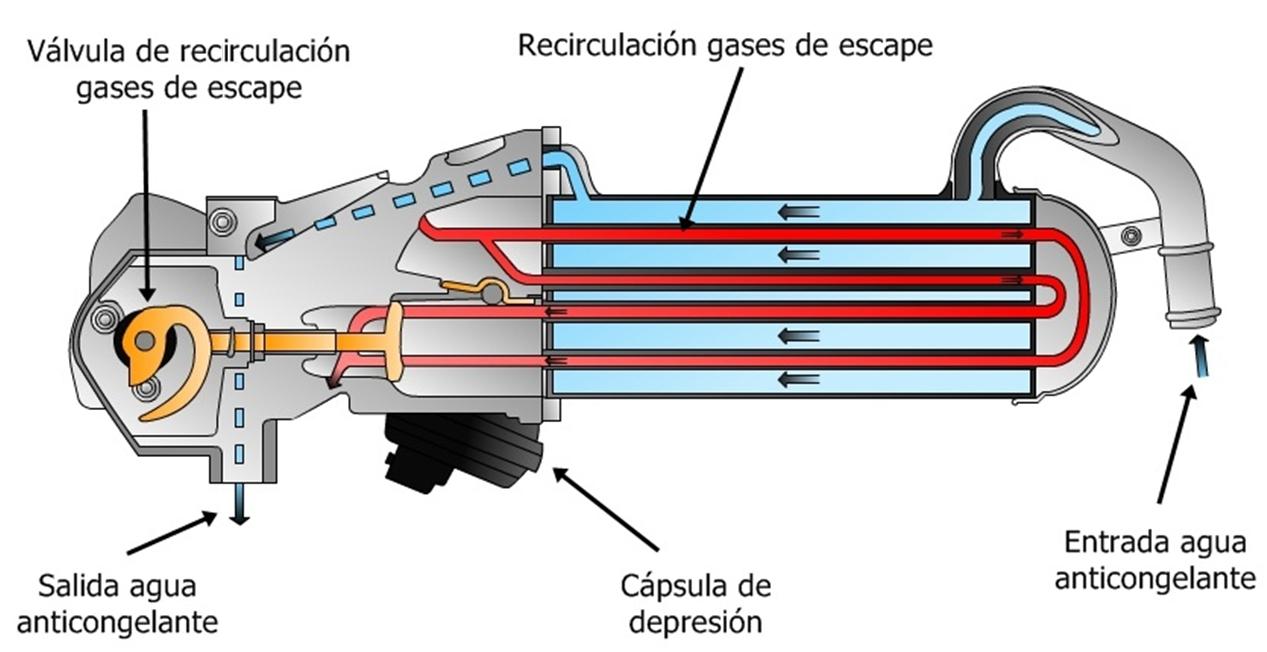 Blogmec 225 Nicos Consumo De L 237 Quido Refrigerante En Motores