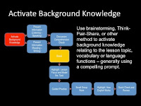Background Knowledge3