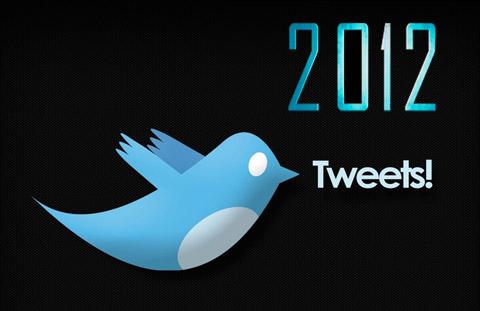 twitter italia 2012 tweet