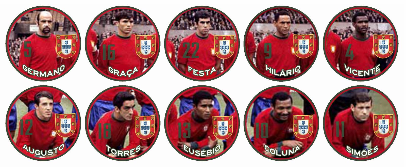 Resultado de imagem para portugal 1966