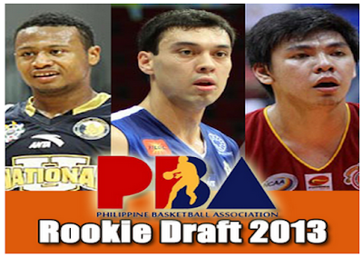 list of names in the upcoming PBA Rookie Draft 2013 - 2014 applicants