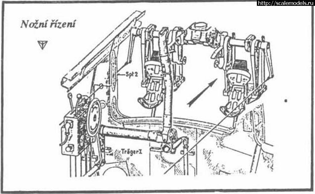 Ju 87 D. Механизм управления