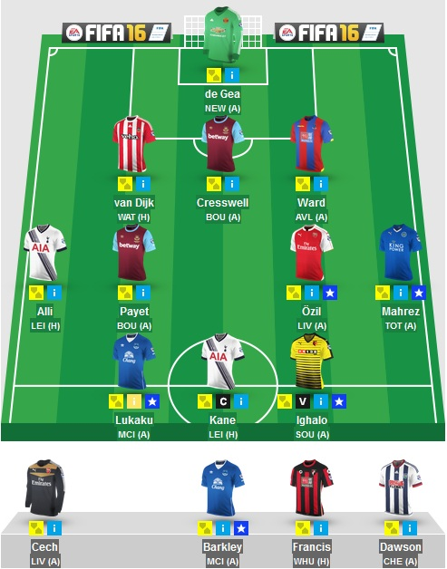 The Blogger's team for Gameweek 21