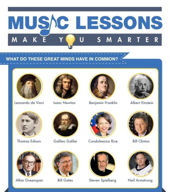Belajar Musik Menjadikan Kita Lebih Pintar