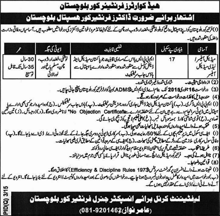 Govt Medical Jobs in Frontier Core Balochistan Pakistan