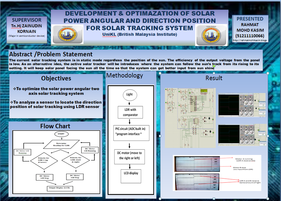 Optimazation Of Solar Power Angular And Direction Position
