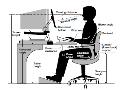Office Posture Tips