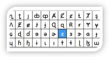 Gambar: Contoh berbagai macam simbol