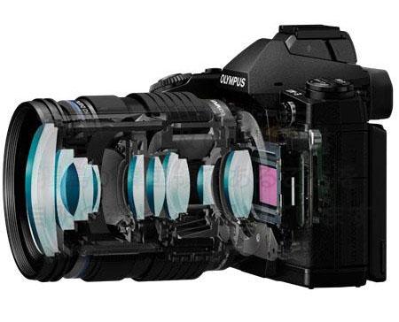 Olympus OM-D E-M1, schema dell'ottica e del sensore
