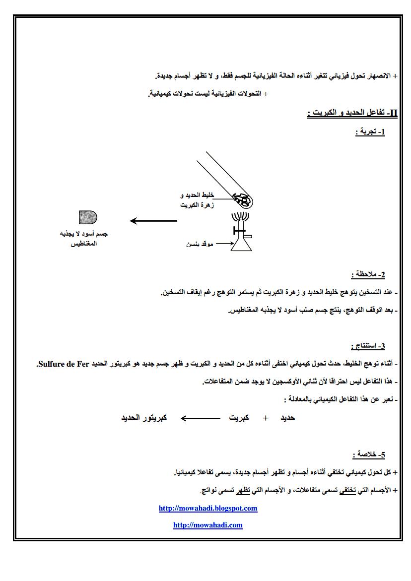 درس مفهوم التفاعل الكيميائي-2