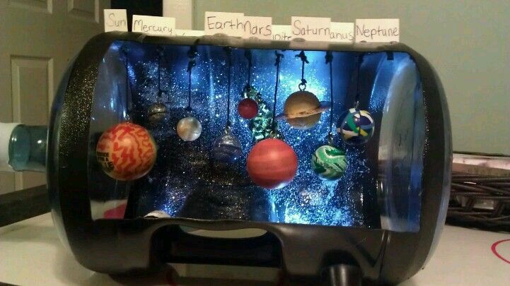 solar system projects for kids Spread the love for a long time i wondered if low-prep and hands-on could actually be used to describe the same activity especially when you are working with multiple kids.