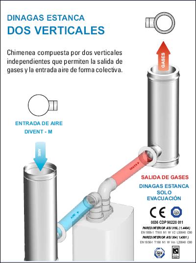 Como instalar una chimenea excellent como instalar una - Se puede poner una chimenea en un piso ...