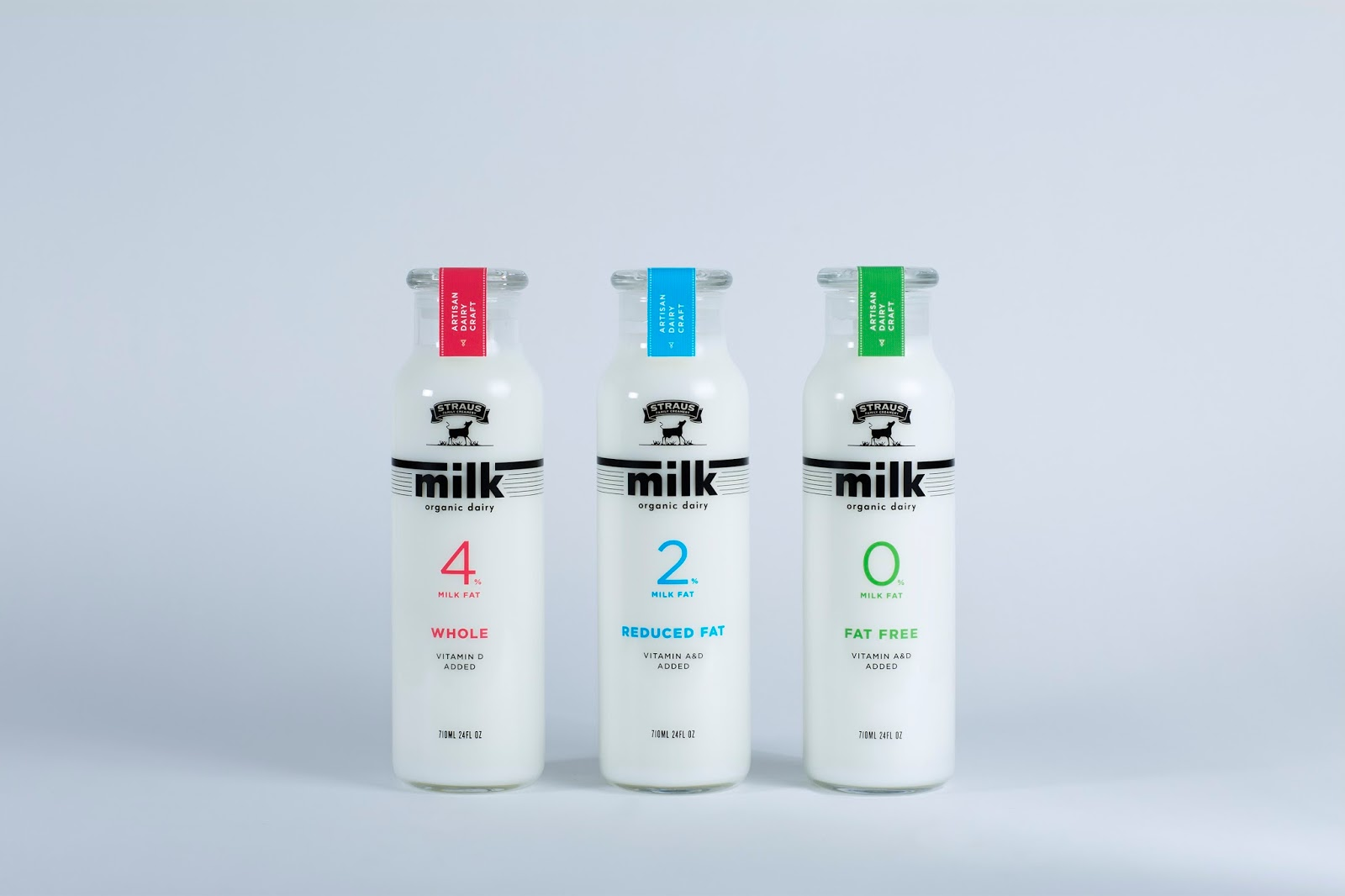 milk packaging Currently only available for hiring companies and recruiters we encourage you to create one account/login for your company note: when recruiting for multiple companies, create a main login for your recruiting firm you can indicate.