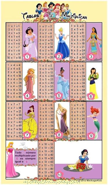 Etiquetas  TABLAS DE MULTIPLICAR DEL 1 AL 10