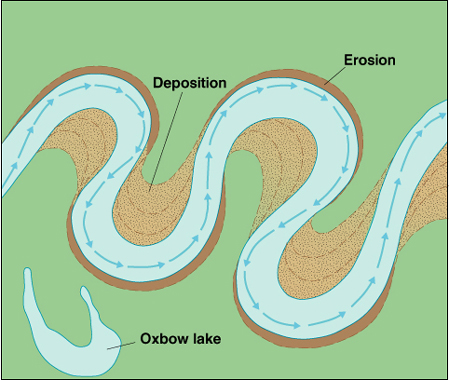 Floodplains -The area ...