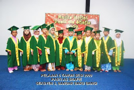 graduasi 2009