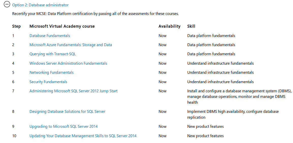 Recertifying Sql Server 2012 Mcse With Microsoft Virtual Academy