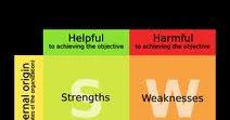 a swot analysis of kfcs resource strenghts and weaknesses and its opportunities and threats Your restaurant may serve the most delicious food or provide the best table service in your area but if you do not know the strengths and weaknesses of your business or the opportunities and threats facing your business, your business may suffer as you prepare to perform your swot analysis, invite.