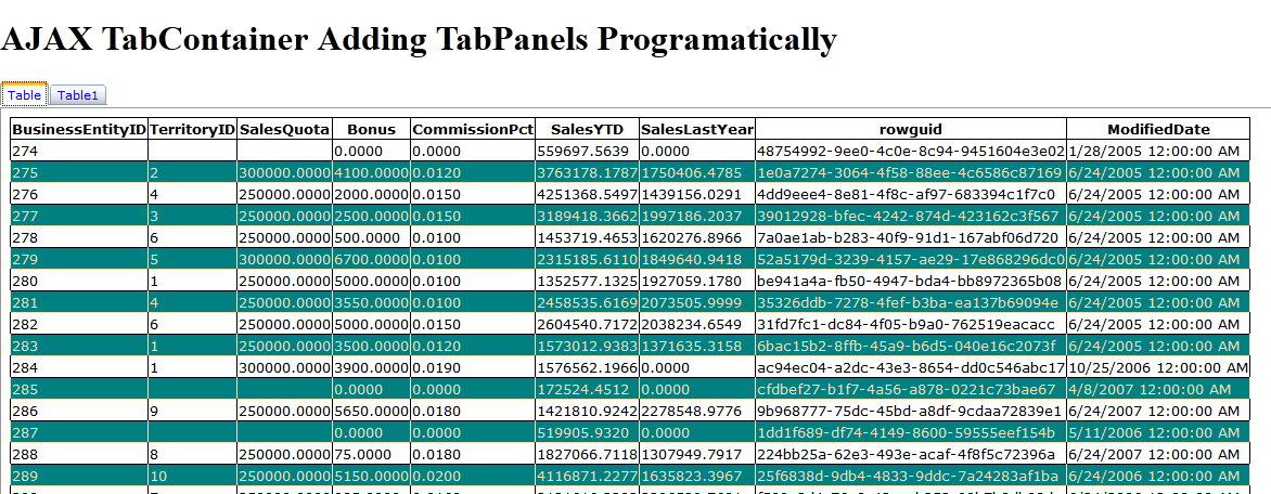 asp net 4 tutorials adding tabpanels programatically in how to create an ajax login form using jquery and php