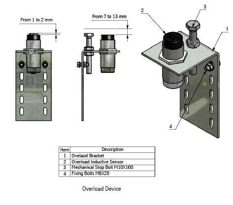 overload+device elevator control system ~ electrical knowhow  at bayanpartner.co