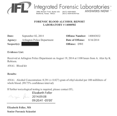 Integrated Forensic Laboratories