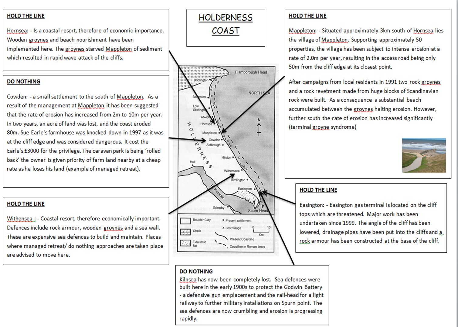 Gcse geography revision unit 1 the coastal zone an environmental impact assessment eia and a cost benefit analysis cba are carried out to decide pooptronica