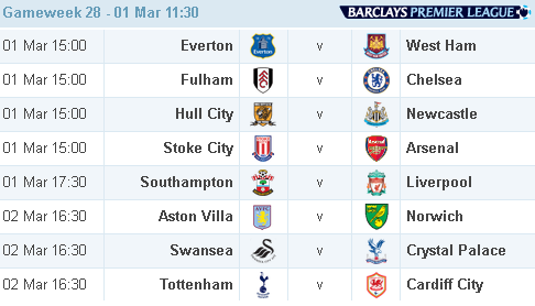 EPL Gameweek 28 Matches