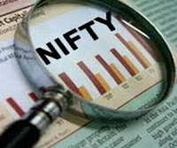 Nifty Intraday Outlook