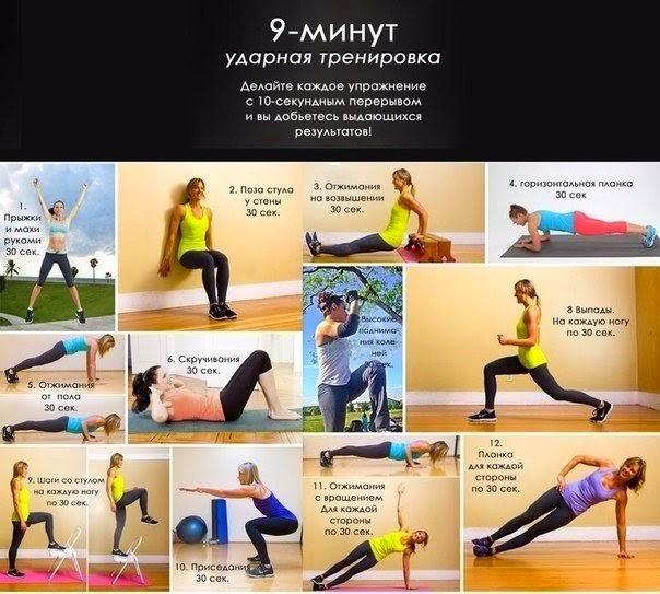 Комплекс упражнений для девушки в домашних условиях для похудения