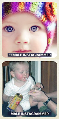 Female Instagrammer vs. Male Instagrammer