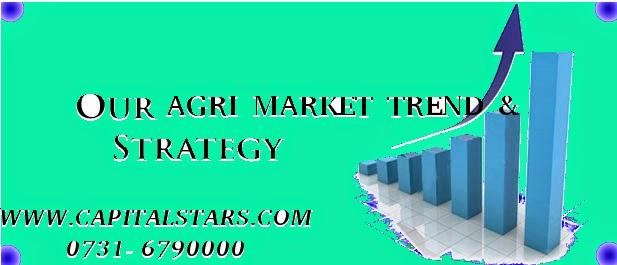 agri commodity tips, free agri calls, Free Agri Tips, Future Trading Tips, cs chana, cs soyabean, cs dhaniya, cs turmeric