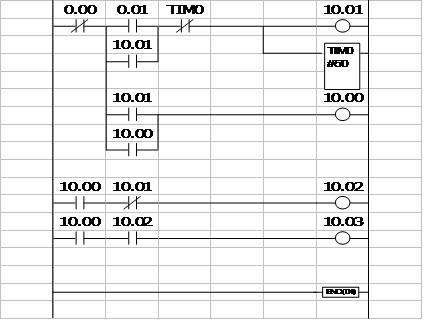 Plc contoh diagram ladder ditunjukkan pada gambar di bawah ini ccuart Choice Image