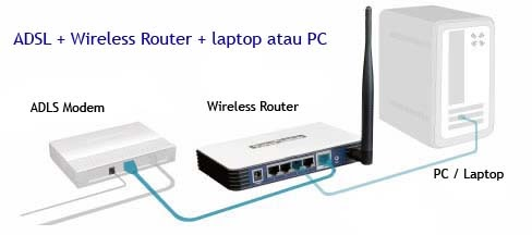 how to connect to shaw router