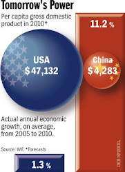 China Plans Path to Economic Hegemony