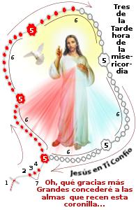 imagen de la divina misericordia con jesus en un rosario para aprender la coronilla