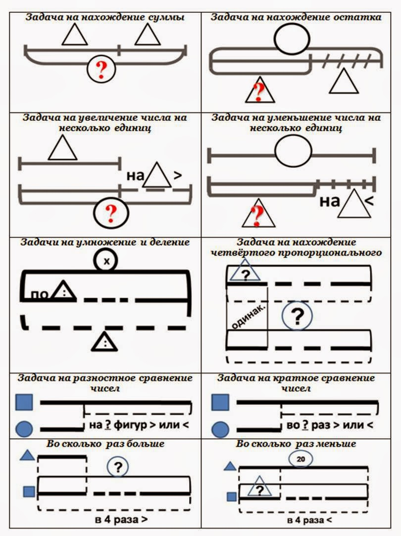 Схемы задач