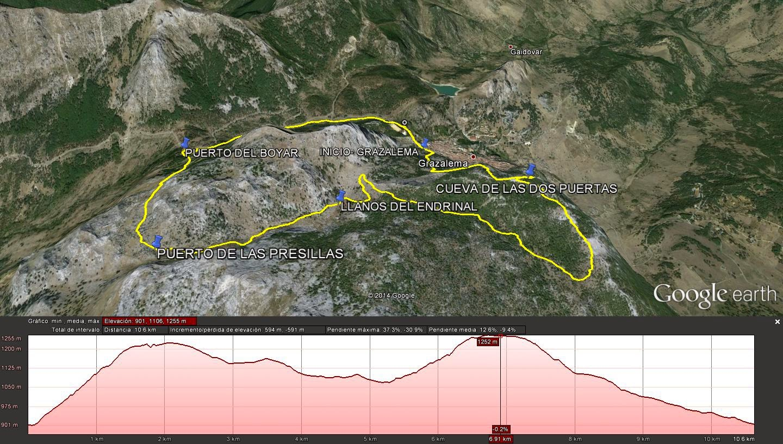 Mapa y perfil proxima ruta