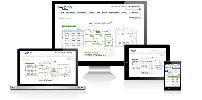 Software forex trading terbaik