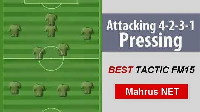 Mengatur Formasi Jitu Terbaik FM 2015 Attacking Pressing