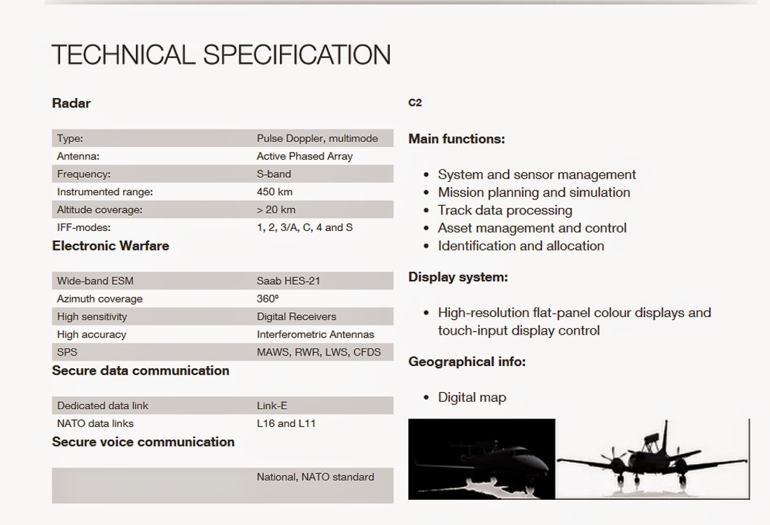 Saab AEW&C Specification