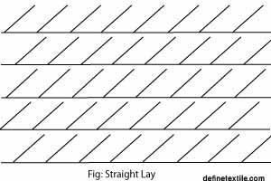 straight lay