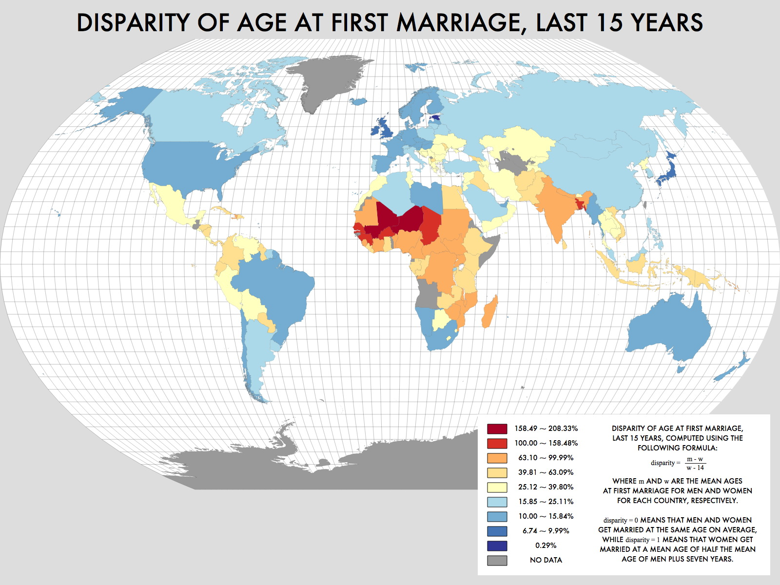 Disparity of age at first marriage between men and women