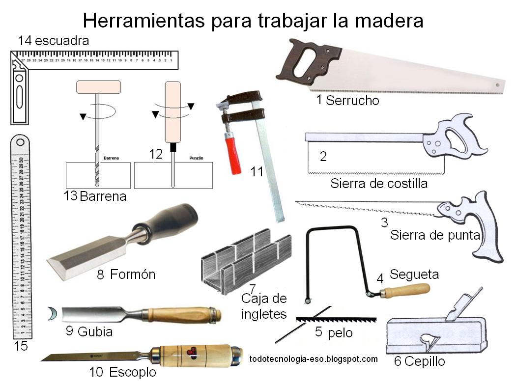 La mina 4 de primaria herramientas para trabajar la - Herramientas de madera ...