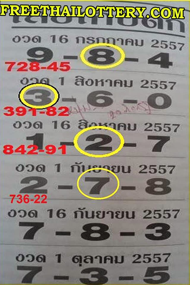 Thai Lottery 3up Tass tips 16-09-2014