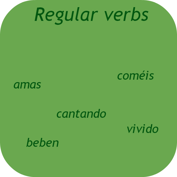Learn easy Spanish regular verbs. Visit www.soeasyspanish.com