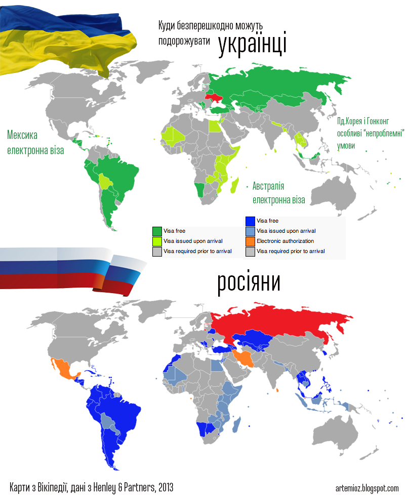В які країни українці та росіяни можуть їздити без віз