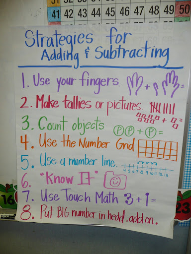Subtraction First Grade Pinterest - subtraction activities year 1 ...